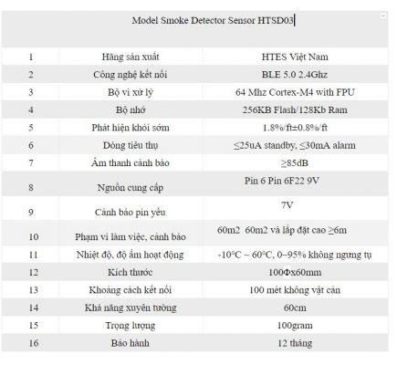 Kỹ Thuật HTSD03 Smoke Detector
